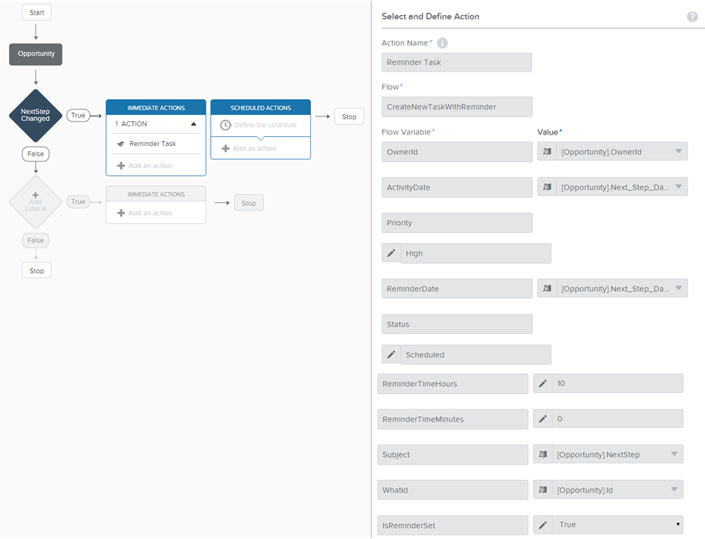 Flow – Create Task With Reminder   technology flows
